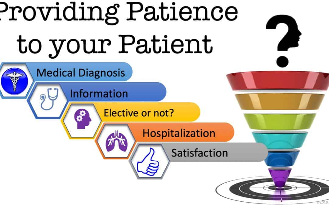 Shift Happens!® When doctors and nurses have more patience.
