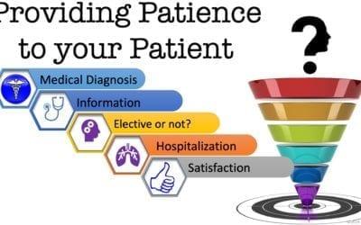 Shift Happens!® When doctors and nurses have more patience.